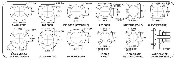 Rear Axle Identification Guide