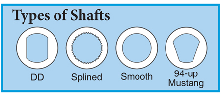 Steering Shaft Types