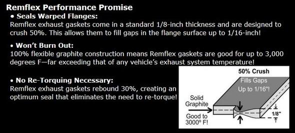 Remflex Exhaust Gaskets